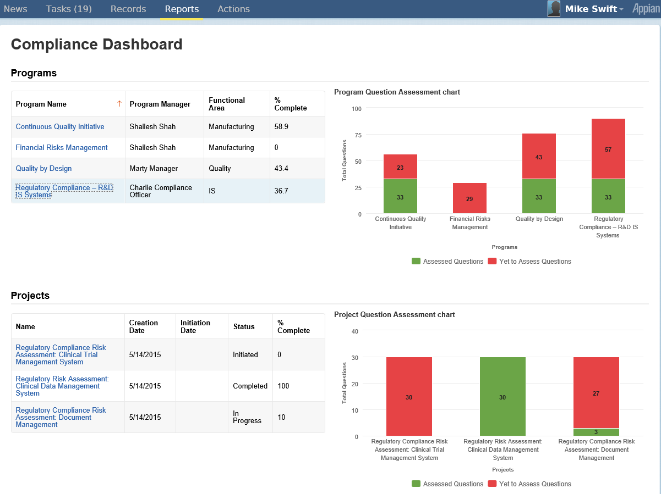 ArborSys compliance assessment dashboard